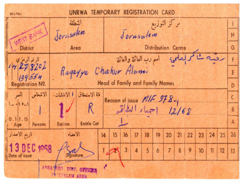 UNRWA registration Card.pdf